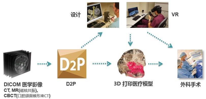 D2P workflow01.jpg