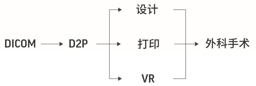 D2P Workflow02.jpg